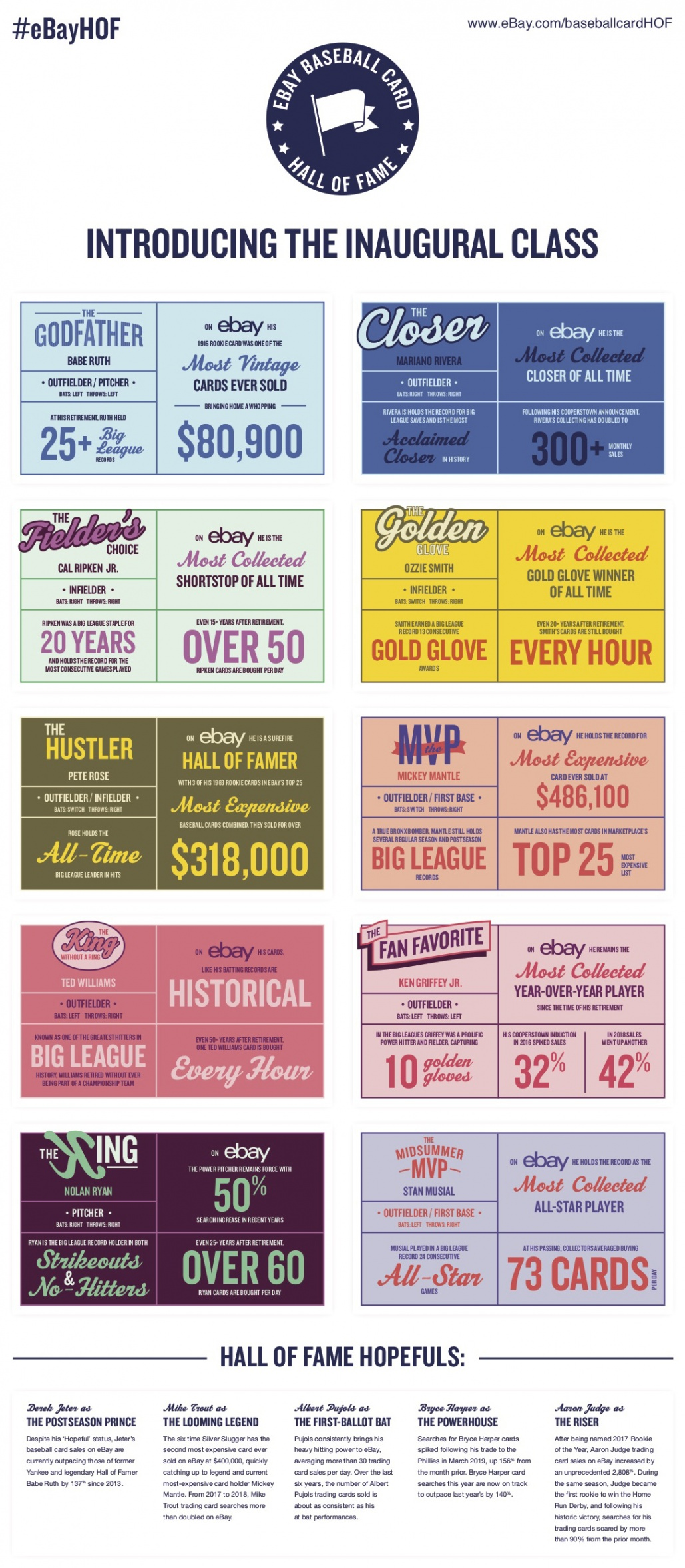 Stat Card Placemat 061019 2
